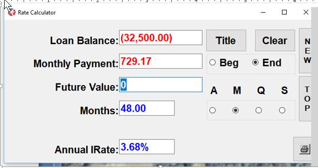 Zero percent financing car