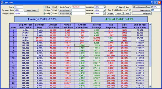 Calc-10-cash-flow