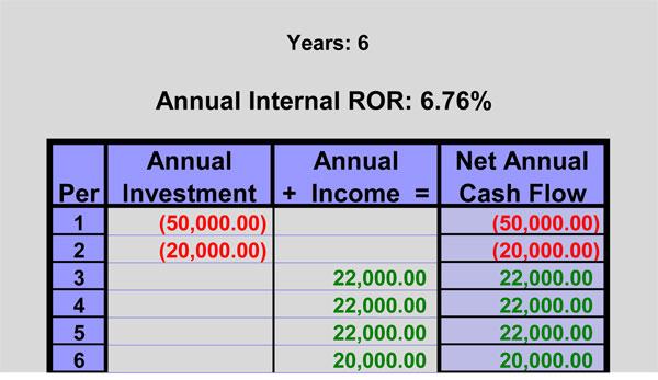 Calc-2-internal-rate-of-return
