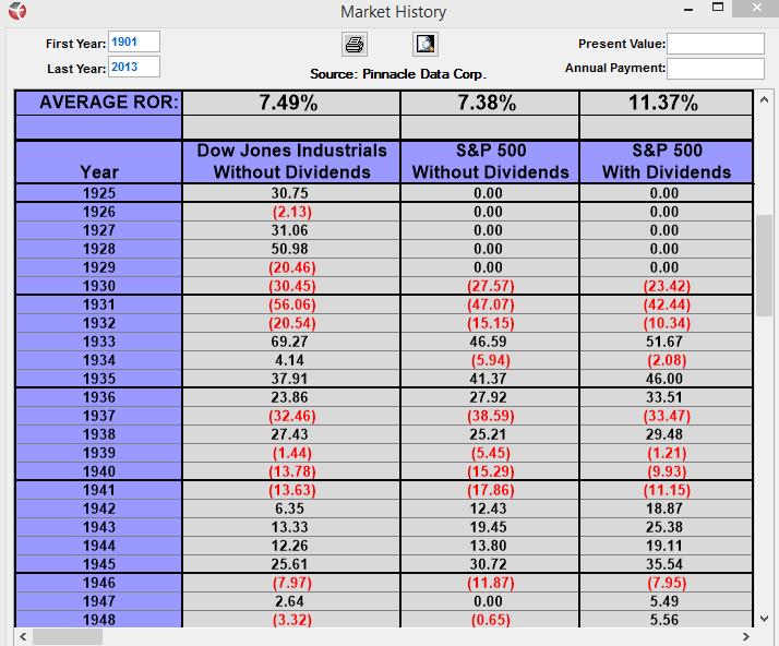 Calc-15-Market History