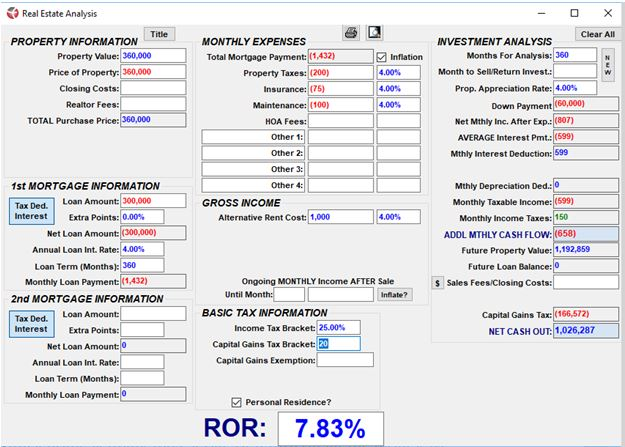 Rent or Buy Analysis